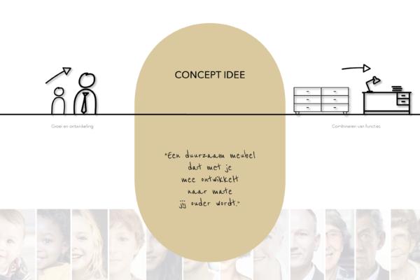 1. Laveno concept idee